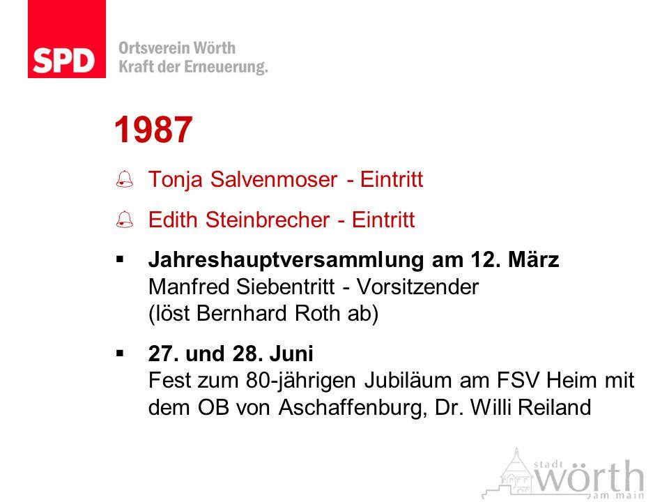 1987 Tonja Salvenmoser - Eintritt Edith Steinbrecher - Eintritt Jahreshauptversammlung am 12. März Manfred Siebentritt - Vorsitzender (löst Bernhard R