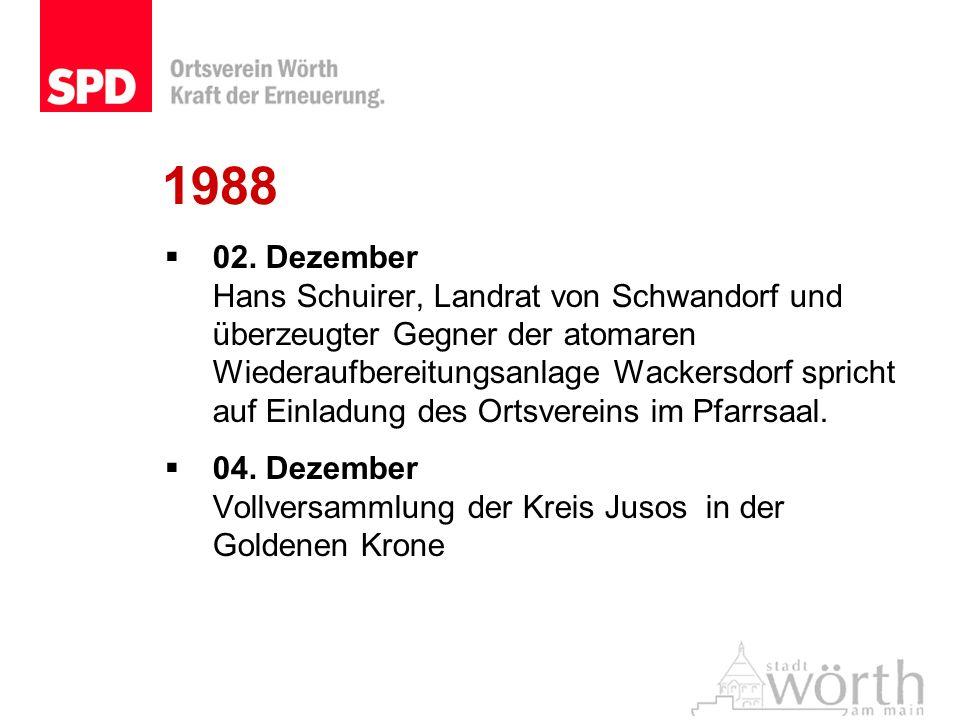 1988 02. Dezember Hans Schuirer, Landrat von Schwandorf und überzeugter Gegner der atomaren Wiederaufbereitungsanlage Wackersdorf spricht auf Einladun