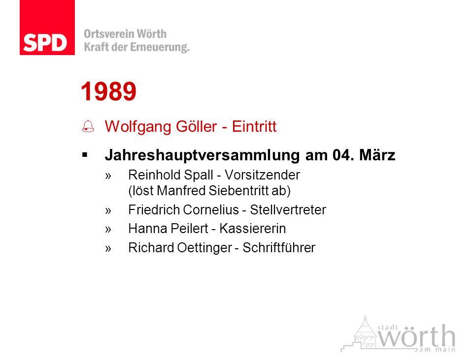1989 Wolfgang Göller - Eintritt Jahreshauptversammlung am 04. März »Reinhold Spall - Vorsitzender (löst Manfred Siebentritt ab) »Friedrich Cornelius -