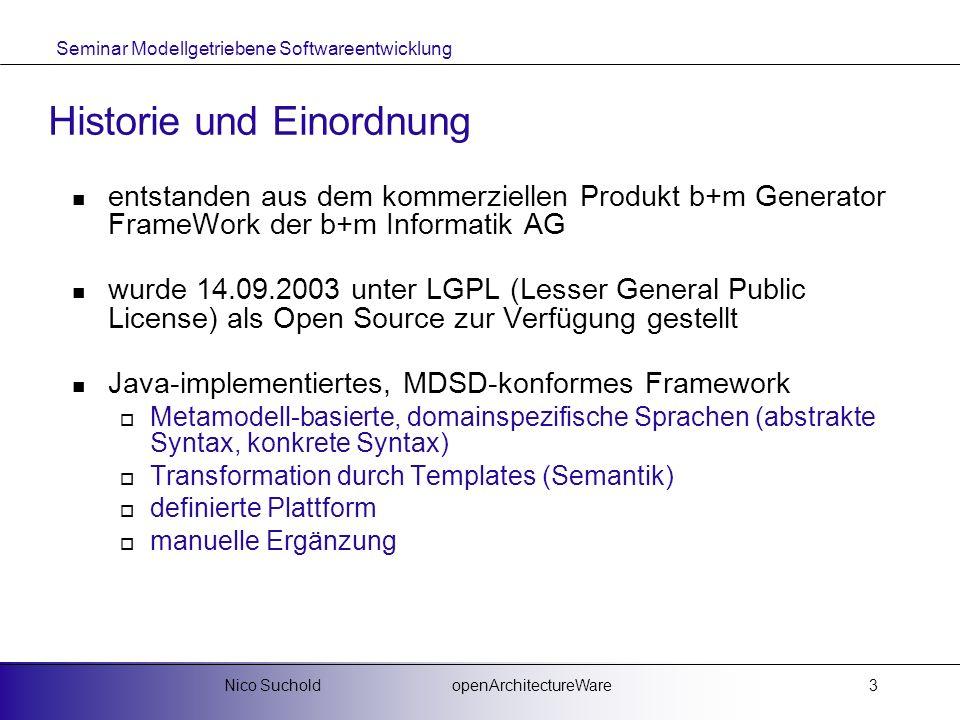 Seminar Modellgetriebene Softwareentwicklung openArchitectureWareNico Suchold3 Historie und Einordnung entstanden aus dem kommerziellen Produkt b+m Ge