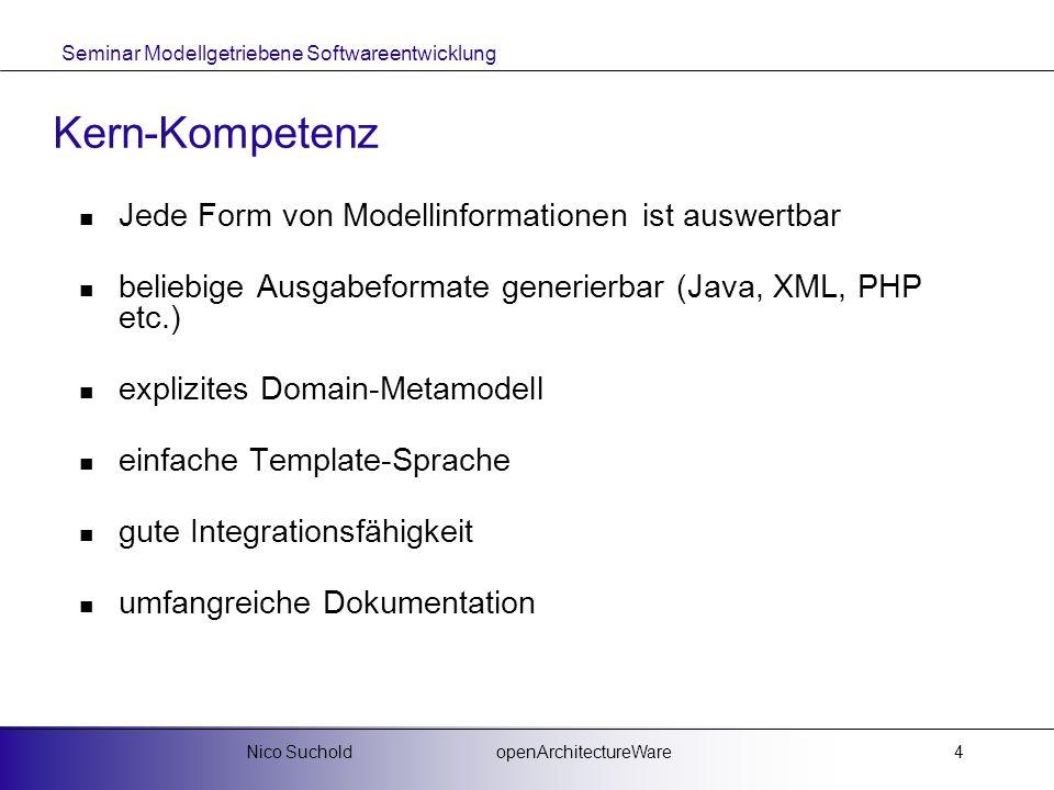 Seminar Modellgetriebene Softwareentwicklung openArchitectureWareNico Suchold15 Quellenangaben b+m Informatik AG: Open Generator Framework Referenz, http://architecturware.sourceforge.net/data/openGeneratorFrameWor kReference_de.pdf Völter M.: Modellgetriebende Softwareentwicklung, http://architecturware.sourceforge.net/data/MDSD.pdf Völter M.: Metamodellbasierte Codegenerierung in Java, http://architecturware.sourceforge.net/data/MetaModelBasedCodeGe n.pdf Grund M.: MDA Tools, Hasso-Plattner-Institut, http://www.grundprinzip.de/files/MDA_Tools-Martin_Grund.pdf Thoms K., Holzer B.: Java Magazin 07/2005, Codegenerierung mit dem openArchitectureWare Generator 3.0: The next Generation, http://www.itemis.de/pdf/jm_7_05_94_97.pdf Thoms K., Gruske M.: Java Magazin 08/2005, openArchitectureWare, Teil 2: Metamodellierung und Tool- Integration: Wenn Architektur zur Ware wird, http://www.itemis.de/pdf/jm_8_05_67_71.pdf