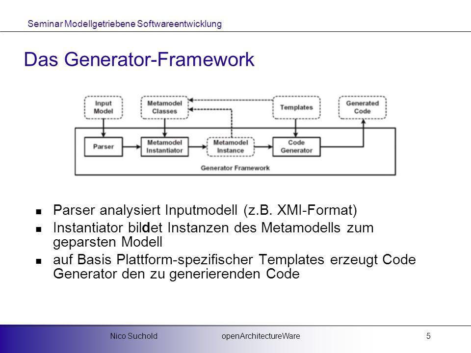 Seminar Modellgetriebene Softwareentwicklung openArchitectureWareNico Suchold6 Metamodellierung I reduziertes, praxis-orientiertes UML-Metamodell vorhanden und bildet Basis-Metamodell wird repräsentiert durch Basis-Metaklassen des Generator- Frameworks Basis-Metamodell wird um Elemente der eigenen Anwendungsarchitektur erweitert um DSL abzubilden
