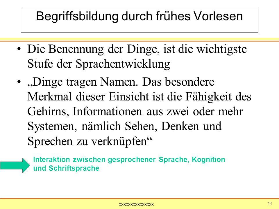 xxxxxxxxxxxxxxx 13 Begriffsbildung durch frühes Vorlesen Die Benennung der Dinge, ist die wichtigste Stufe der Sprachentwicklung Dinge tragen Namen. D