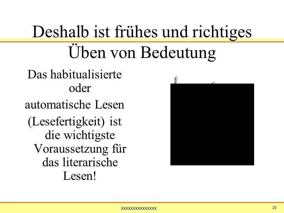 xxxxxxxxxxxxxxx 20 Deshalb ist frühes und richtiges Üben von Bedeutung Das habitualisierte oder automatische Lesen (Lesefertigkeit) ist die wichtigste