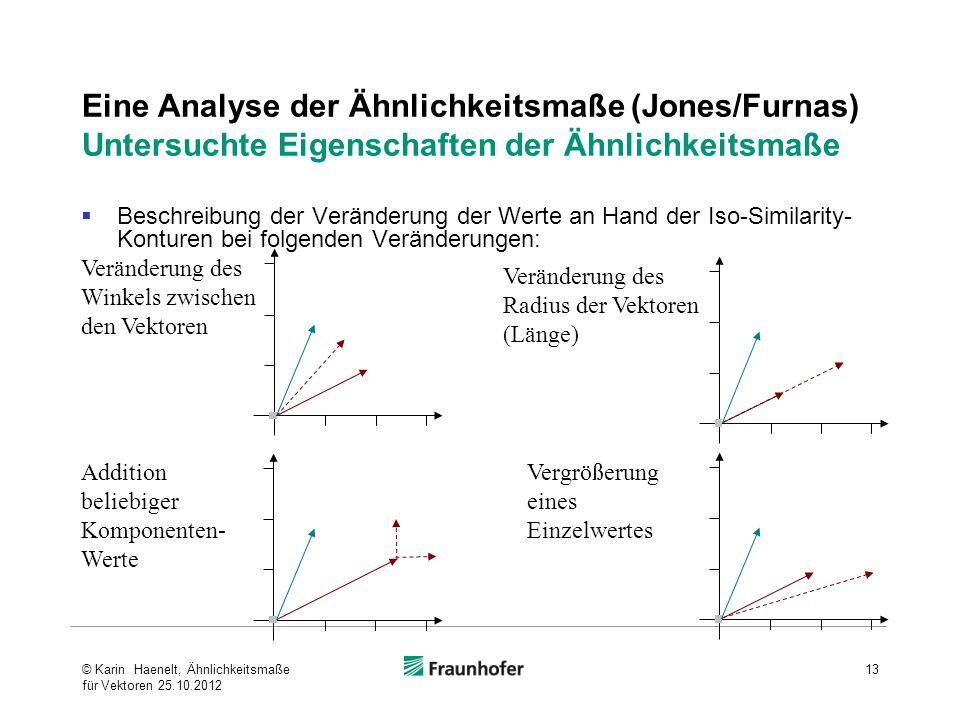 Eine Analyse der Ähnlichkeitsmaße (Jones/Furnas) Untersuchte Eigenschaften der Ähnlichkeitsmaße Beschreibung der Veränderung der Werte an Hand der Iso