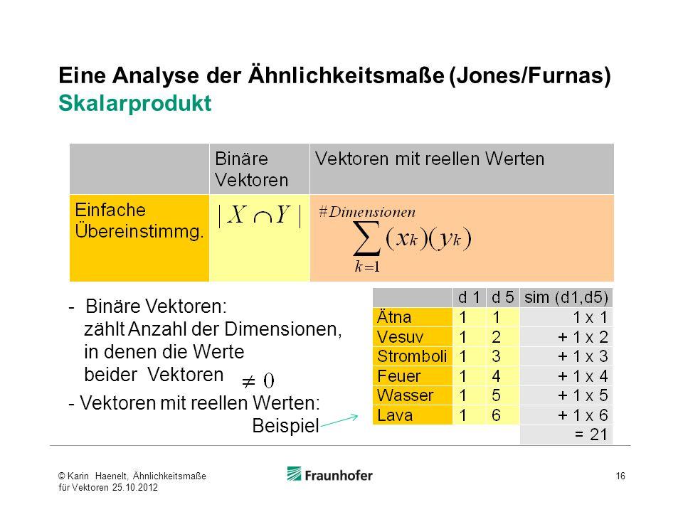 16 Eine Analyse der Ähnlichkeitsmaße (Jones/Furnas) Skalarprodukt - Binäre Vektoren: zählt Anzahl der Dimensionen, in denen die Werte beider Vektoren