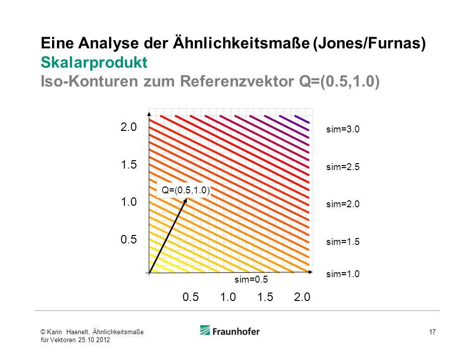 Eine Analyse der Ähnlichkeitsmaße (Jones/Furnas) Skalarprodukt Iso-Konturen zum Referenzvektor Q=(0.5,1.0) © Karin Haenelt, Ähnlichkeitsmaße für Vekto
