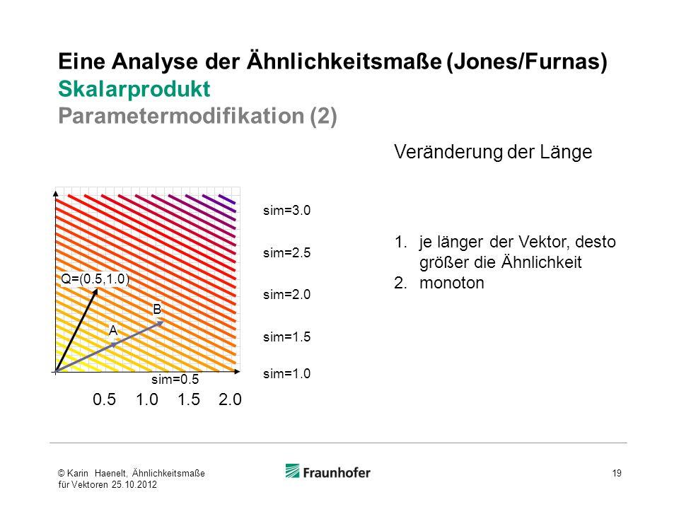 Eine Analyse der Ähnlichkeitsmaße (Jones/Furnas) Skalarprodukt Parametermodifikation (2) Veränderung der Länge 1.je länger der Vektor, desto größer di