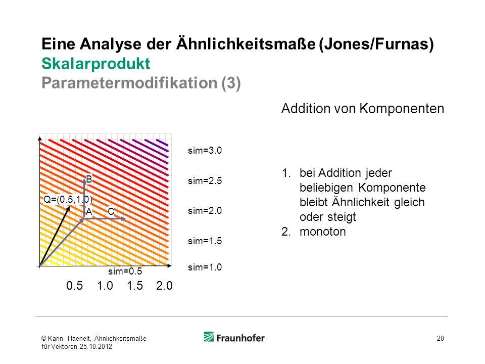 Eine Analyse der Ähnlichkeitsmaße (Jones/Furnas) Skalarprodukt Parametermodifikation (3) Addition von Komponenten 1.bei Addition jeder beliebigen Komp