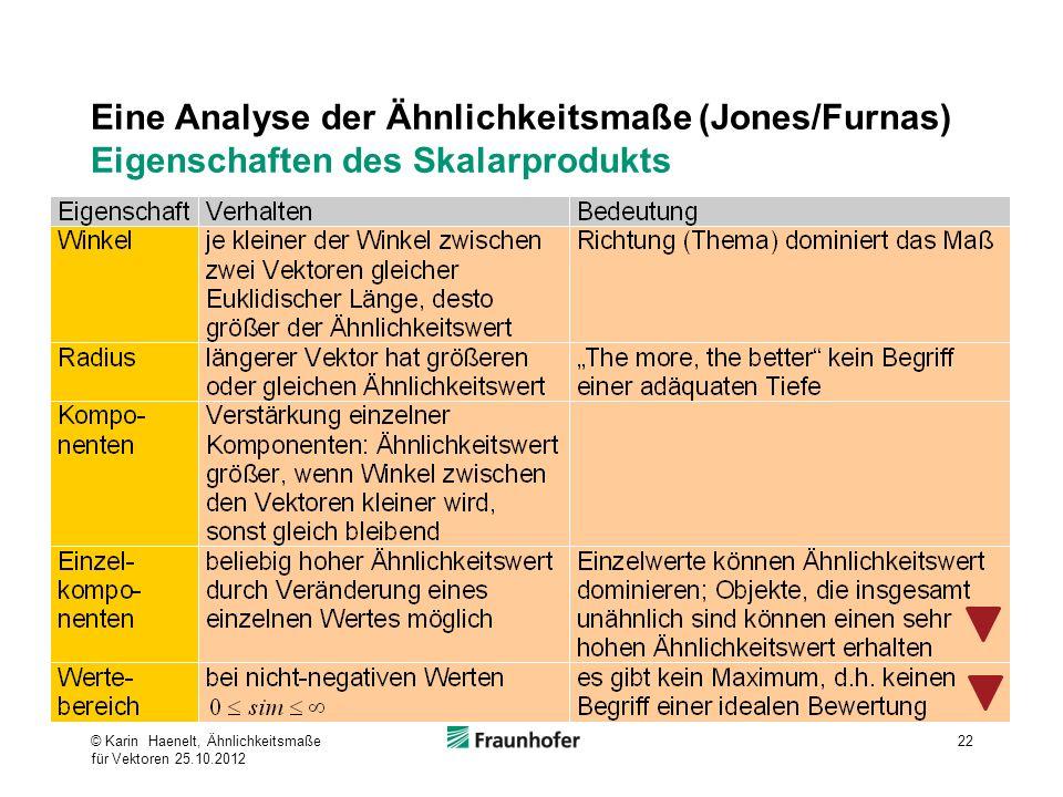 Eine Analyse der Ähnlichkeitsmaße (Jones/Furnas) Eigenschaften des Skalarprodukts © Karin Haenelt, Ähnlichkeitsmaße für Vektoren 25.10.2012 22