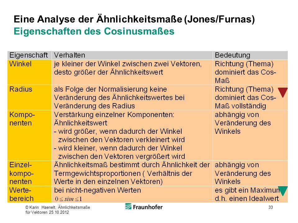 Eine Analyse der Ähnlichkeitsmaße (Jones/Furnas) Eigenschaften des Cosinusmaßes © Karin Haenelt, Ähnlichkeitsmaße für Vektoren 25.10.2012 33