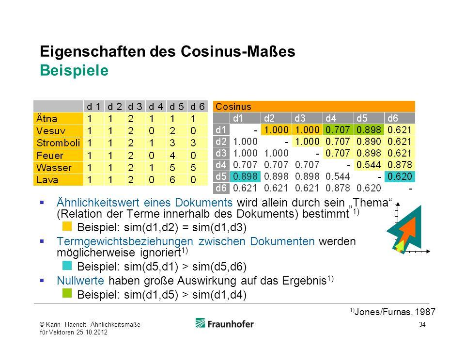 Eigenschaften des Cosinus-Maßes Beispiele Ähnlichkeitswert eines Dokuments wird allein durch sein Thema (Relation der Terme innerhalb des Dokuments) b