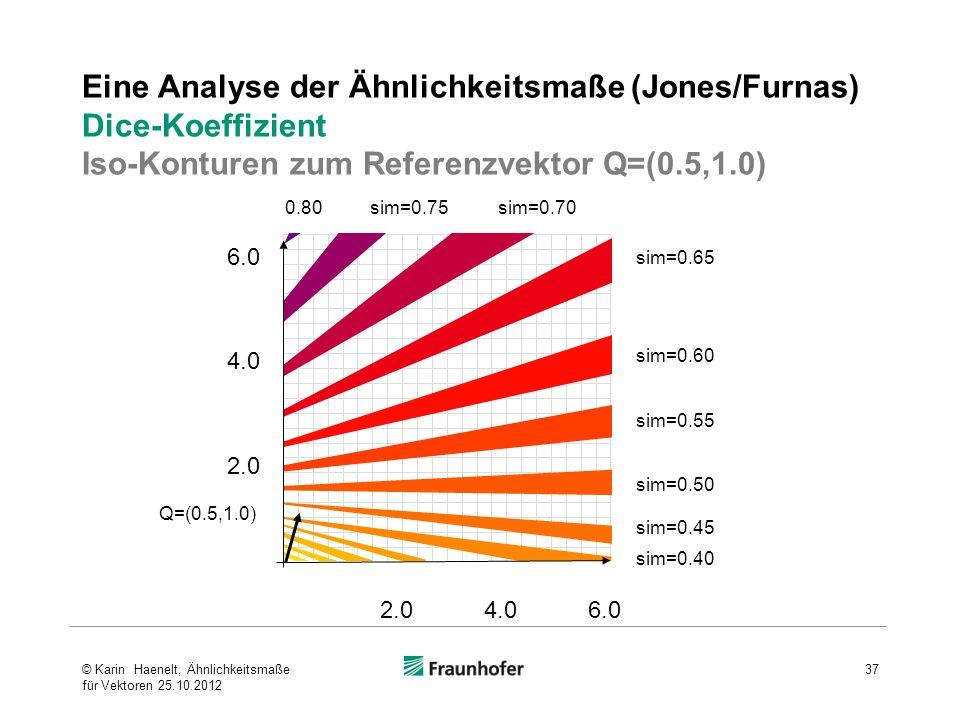 Eine Analyse der Ähnlichkeitsmaße (Jones/Furnas) Dice-Koeffizient Iso-Konturen zum Referenzvektor Q=(0.5,1.0) © Karin Haenelt, Ähnlichkeitsmaße für Ve