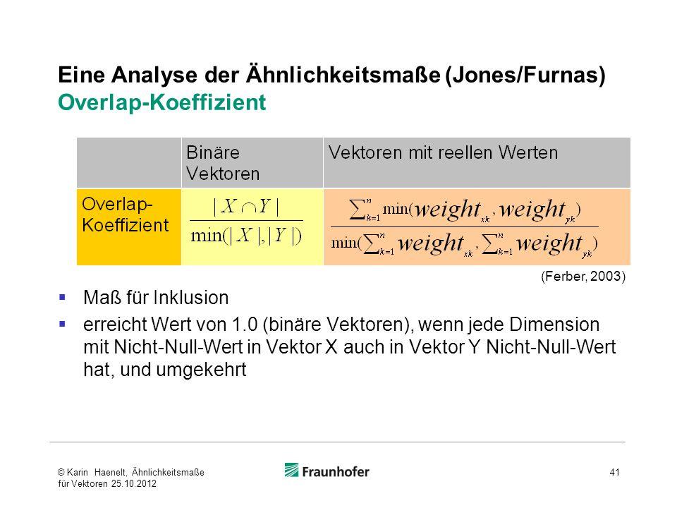 Eine Analyse der Ähnlichkeitsmaße (Jones/Furnas) Overlap-Koeffizient Maß für Inklusion erreicht Wert von 1.0 (binäre Vektoren), wenn jede Dimension mi