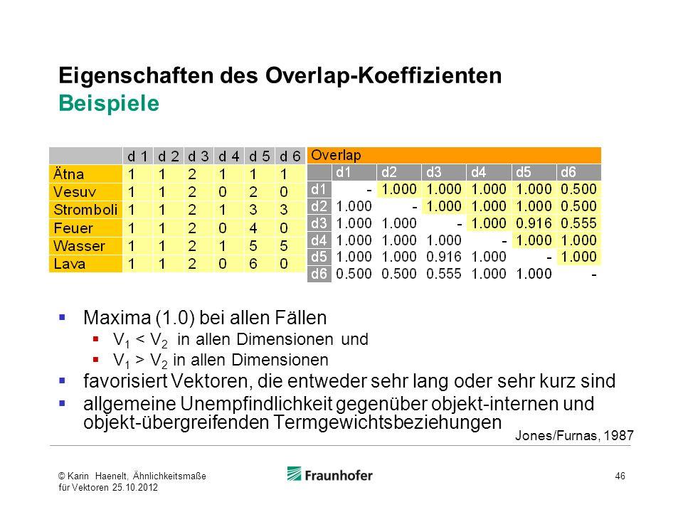 Eigenschaften des Overlap-Koeffizienten Beispiele Maxima (1.0) bei allen Fällen V 1 < V 2 in allen Dimensionen und V 1 > V 2 in allen Dimensionen favo