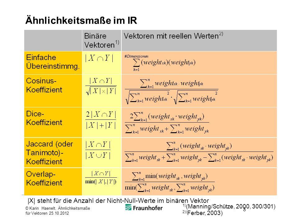 1) (Manning/Schütze, 2000, 300/301) Ähnlichkeitsmaße im IR 2)( Ferber, 2003) |X| steht für die Anzahl der Nicht-Null-Werte im binären Vektor © Karin H