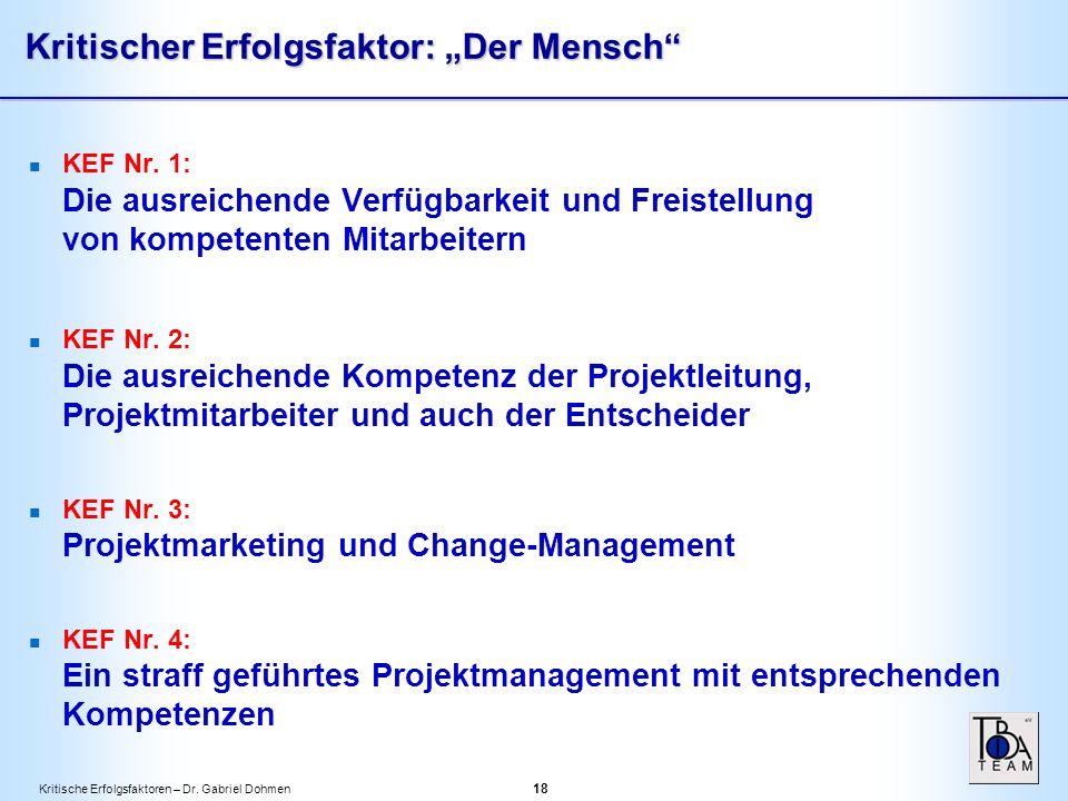 Kritische Erfolgsfaktoren – Dr. Gabriel Dohmen 18 Kritischer Erfolgsfaktor: Der Mensch KEF Nr.