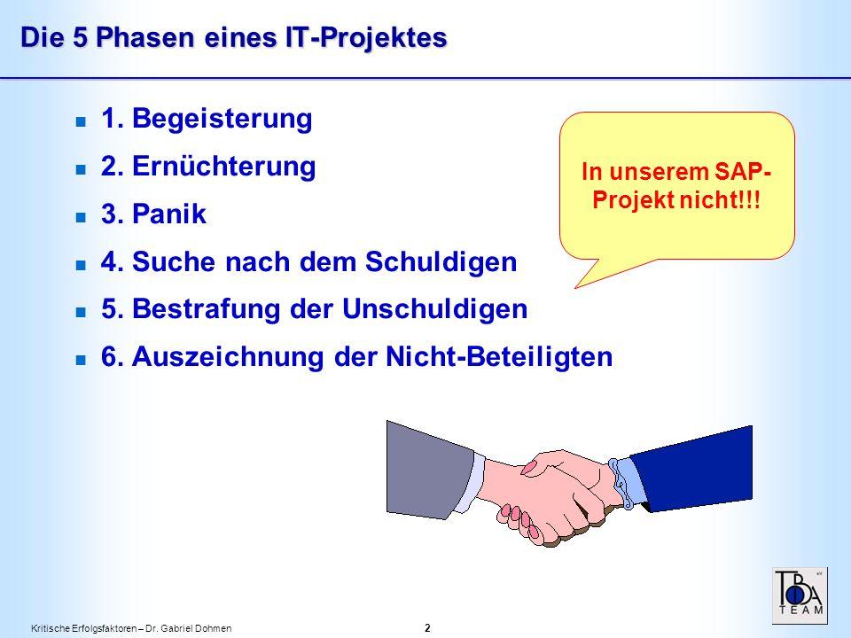 Kritische Erfolgsfaktoren – Dr. Gabriel Dohmen 2 Die 5 Phasen eines IT-Projektes 1.