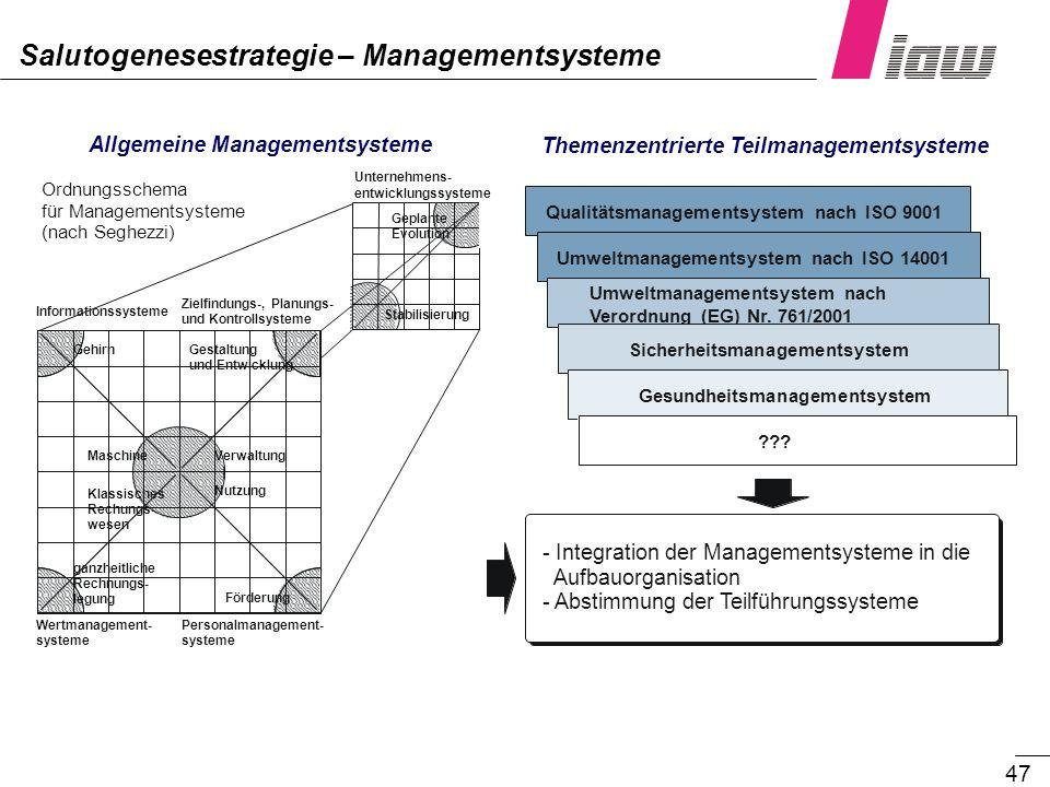 47 Salutogenesestrategie – Managementsysteme