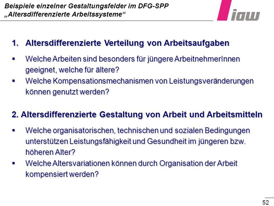 52 Beispiele einzelner Gestaltungsfelder im DFG-SPP Altersdifferenzierte Arbeitssysteme 1.Altersdifferenzierte Verteilung von Arbeitsaufgaben Welche A