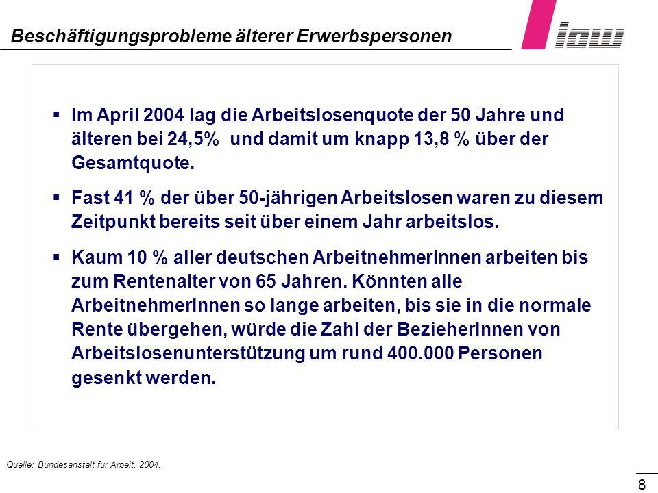 8 Im April 2004 lag die Arbeitslosenquote der 50 Jahre und älteren bei 24,5% und damit um knapp 13,8 % über der Gesamtquote. Fast 41 % der über 50-jäh