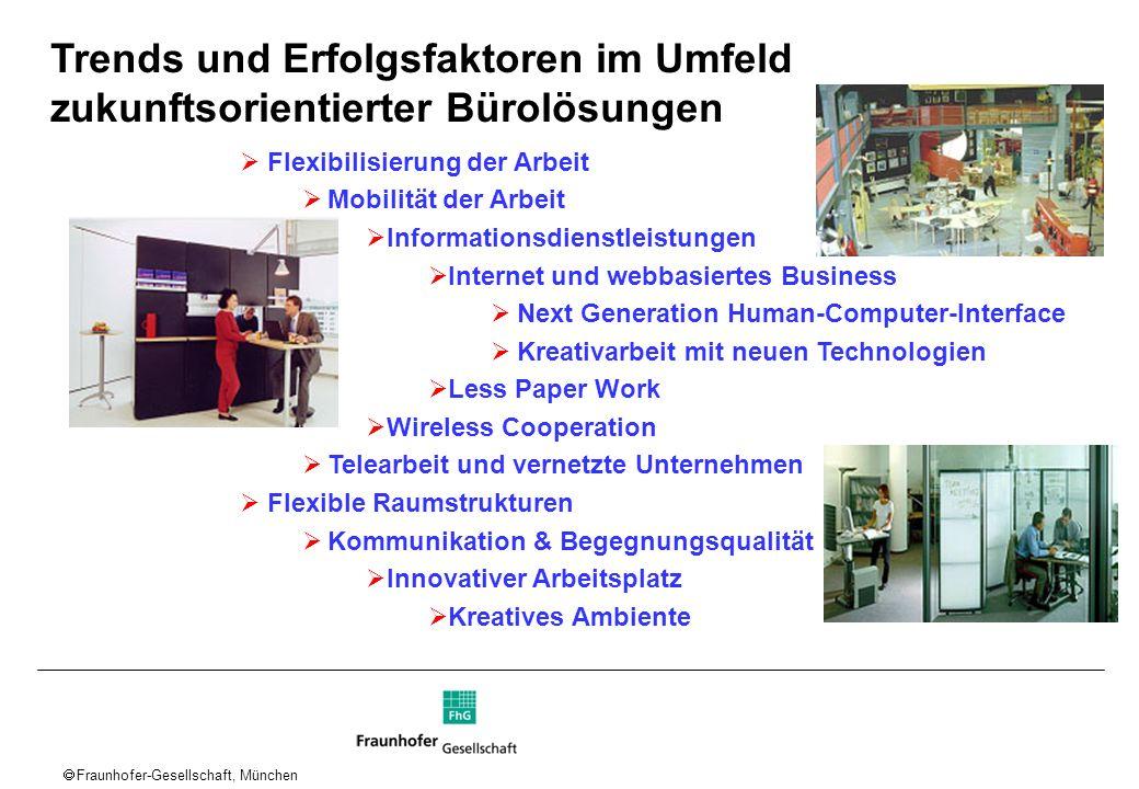 Fraunhofer-Gesellschaft, München Flexibilisierung der Arbeit Mobilität der Arbeit Informationsdienstleistungen Internet und webbasiertes Business Next