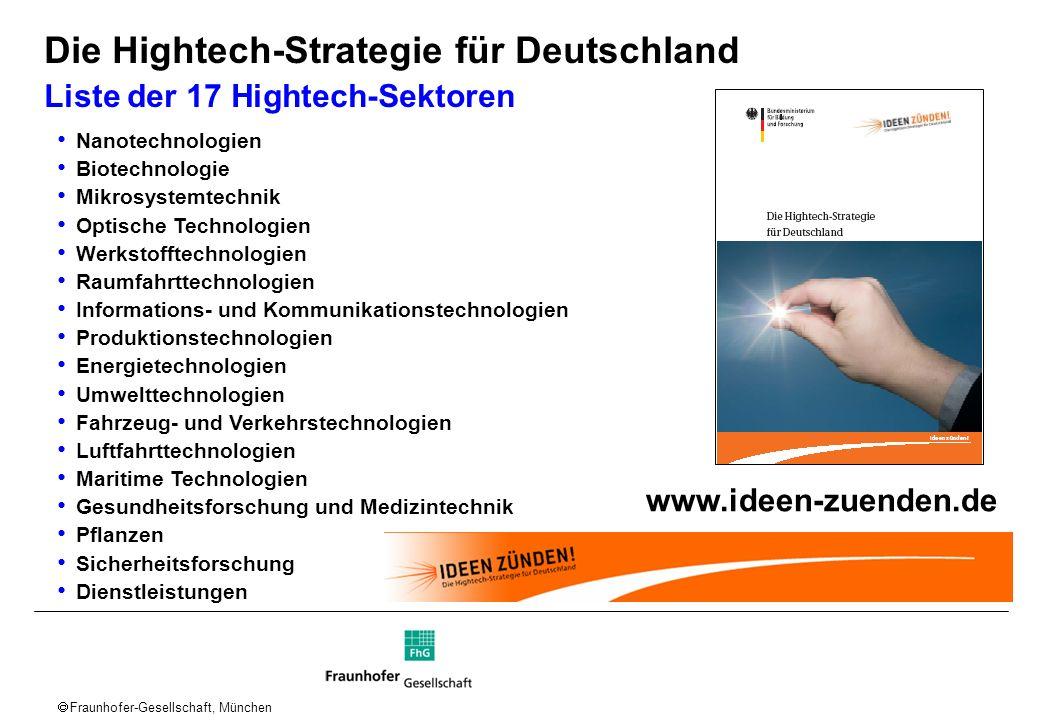 Fraunhofer-Gesellschaft, München Die Hightech-Strategie für Deutschland Liste der 17 Hightech-Sektoren Nanotechnologien Biotechnologie Mikrosystemtech