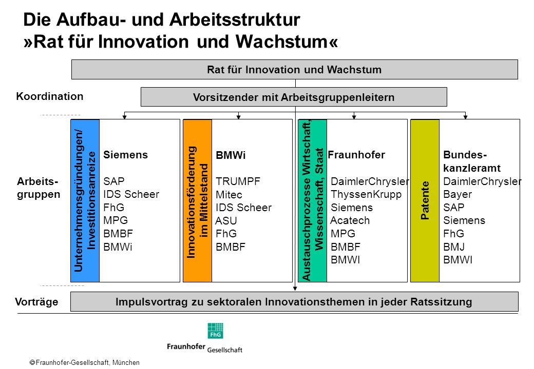 Fraunhofer-Gesellschaft, München Die Aufbau- und Arbeitsstruktur »Rat für Innovation und Wachstum« Vorsitzender mit Arbeitsgruppenleitern Rat für Inno