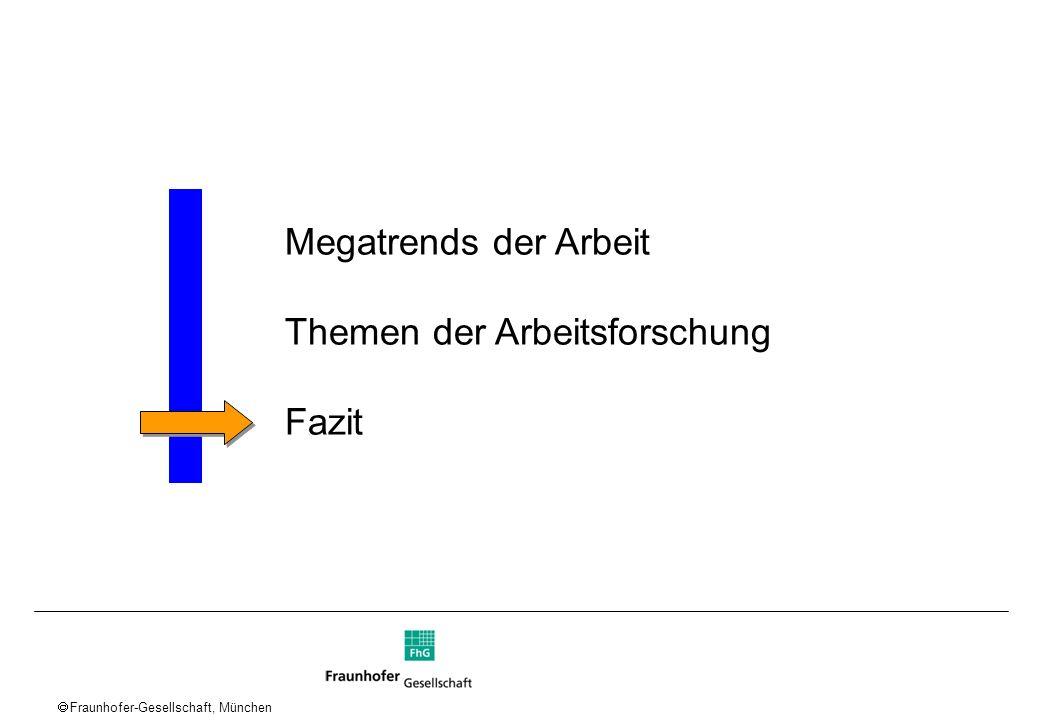 Fraunhofer-Gesellschaft, München Megatrends der Arbeit Themen der Arbeitsforschung Fazit
