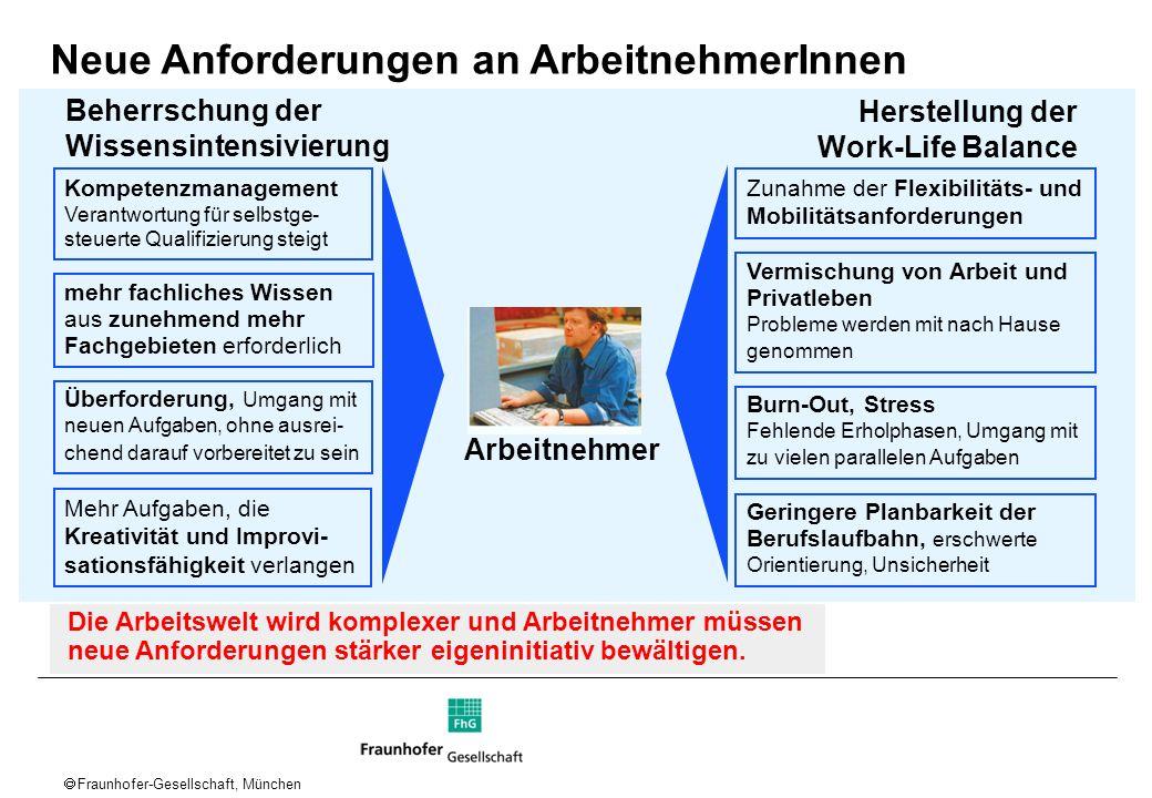 Fraunhofer-Gesellschaft, München Vermischung von Arbeit und Privatleben Probleme werden mit nach Hause genommen Zunahme der Flexibilitäts- und Mobilit