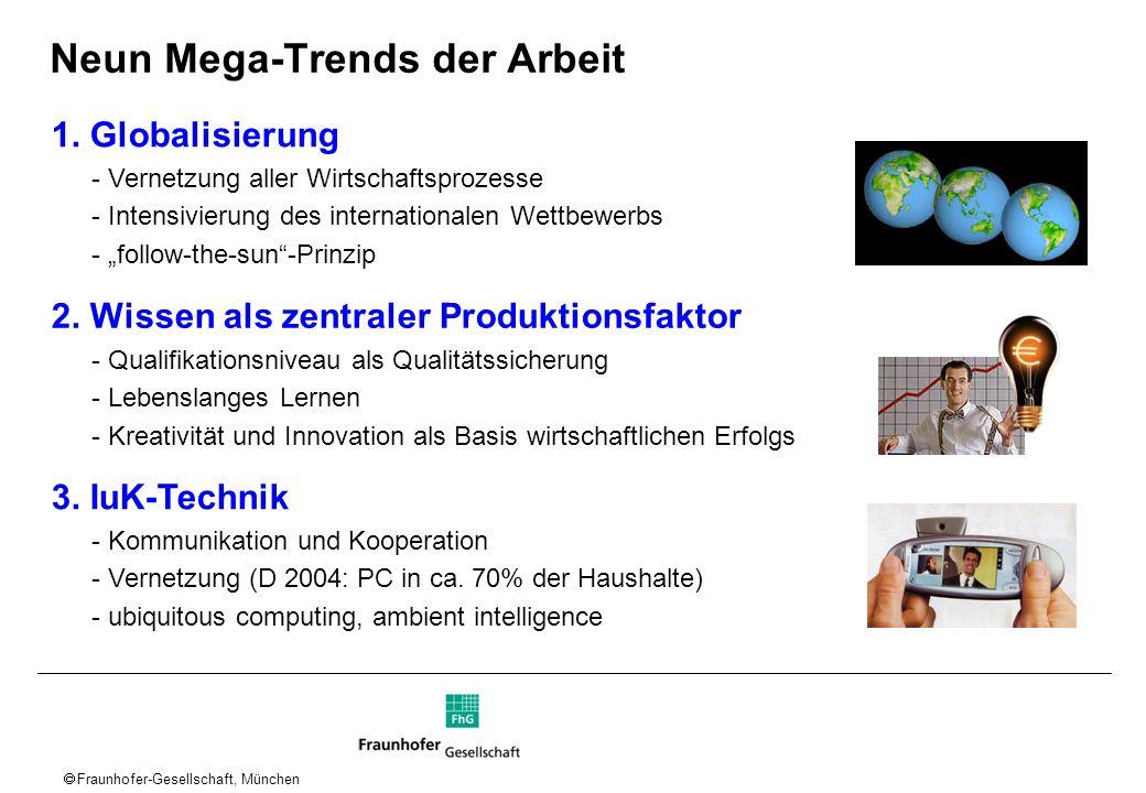 Fraunhofer-Gesellschaft, München Neun Mega-Trends der Arbeit 1. Globalisierung - Vernetzung aller Wirtschaftsprozesse - Intensivierung des internation