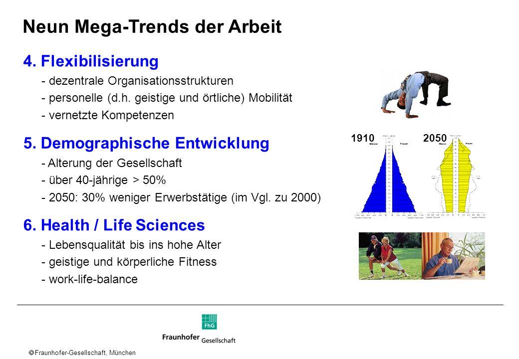 Fraunhofer-Gesellschaft, München 4. Flexibilisierung - dezentrale Organisationsstrukturen - personelle (d.h. geistige und örtliche) Mobilität - vernet