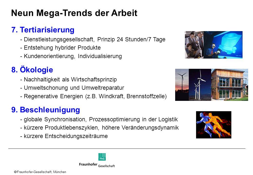 Fraunhofer-Gesellschaft, München 7. Tertiarisierung - Dienstleistungsgesellschaft, Prinzip 24 Stunden/7 Tage - Entstehung hybrider Produkte - Kundenor