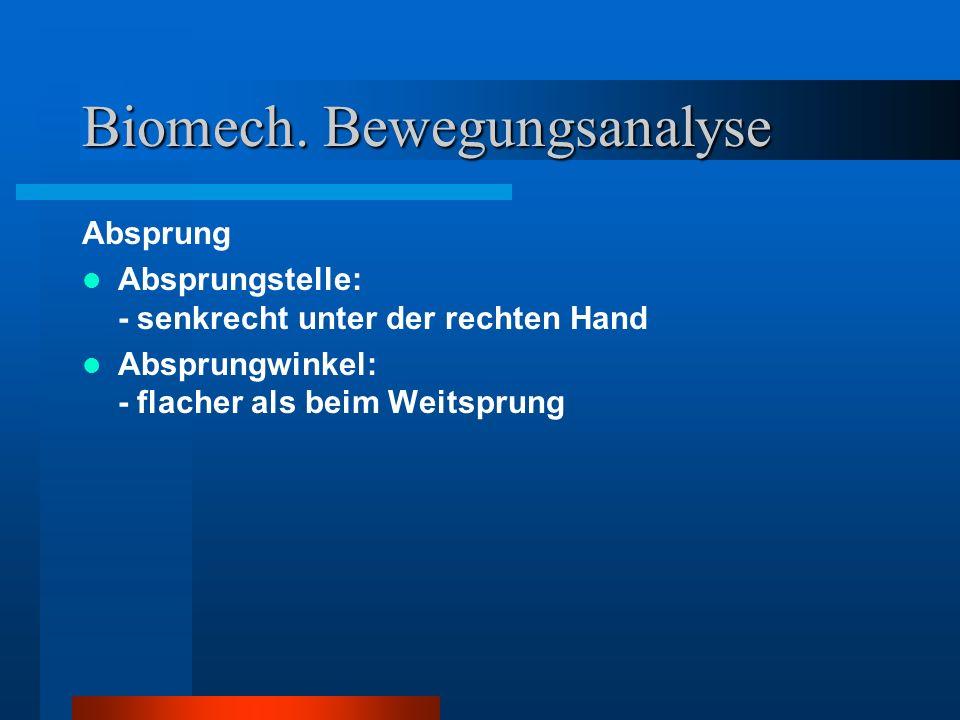 Biomech. Bewegungsanalyse Absprung Absprungstelle: - senkrecht unter der rechten Hand Absprungwinkel: - flacher als beim Weitsprung