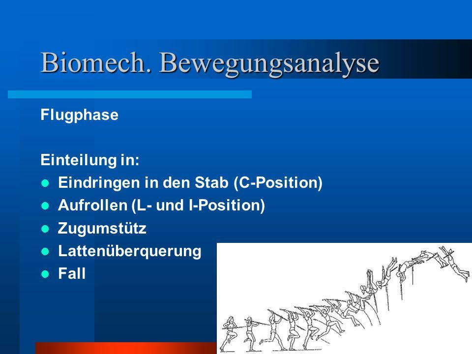 Biomech. Bewegungsanalyse Flugphase Einteilung in: Eindringen in den Stab (C-Position) Aufrollen (L- und I-Position) Zugumstütz Lattenüberquerung Fall