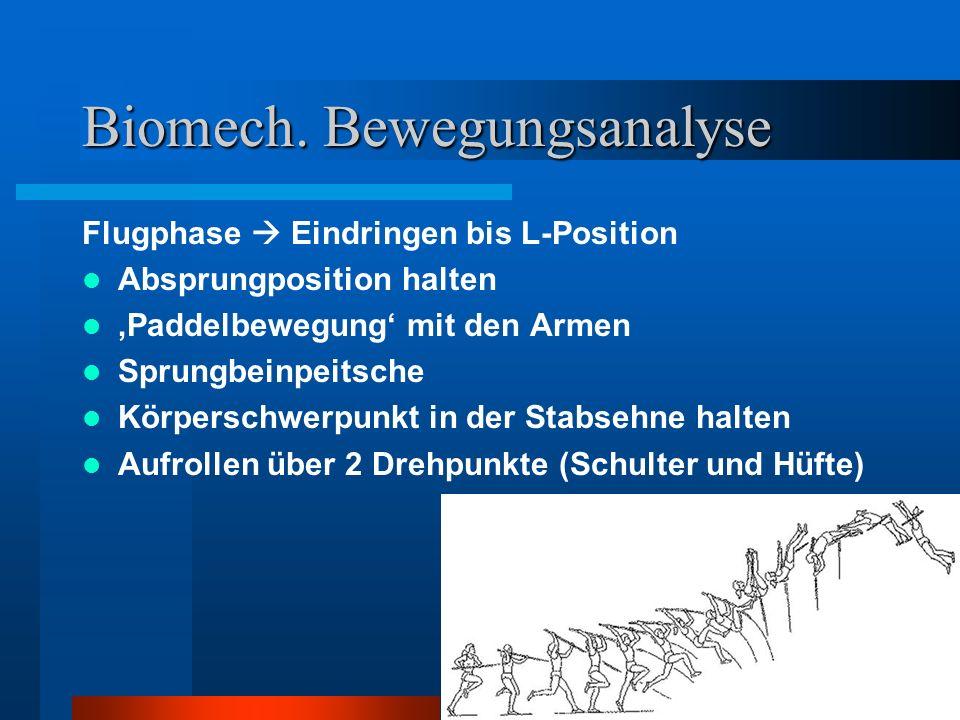 Biomech. Bewegungsanalyse Flugphase Eindringen bis L-Position Absprungposition halten Paddelbewegung mit den Armen Sprungbeinpeitsche Körperschwerpunk