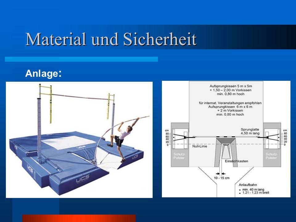 Material und Sicherheit Anlage :