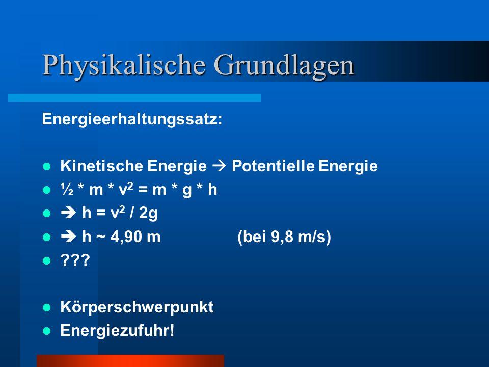 Physikalische Grundlagen Energieerhaltungssatz: Kinetische Energie Potentielle Energie ½ * m * v 2 = m * g * h h = v 2 / 2g h ~ 4,90 m(bei 9,8 m/s) ??