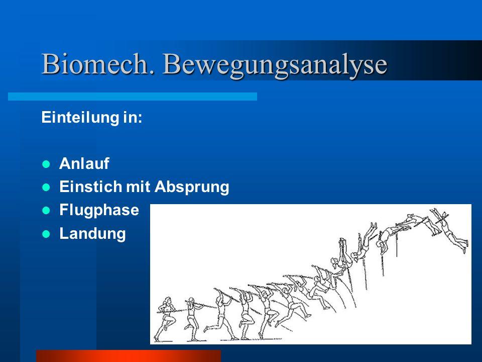 Biomech. Bewegungsanalyse Einteilung in: Anlauf Einstich mit Absprung Flugphase Landung