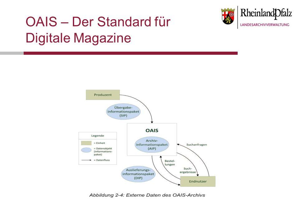 05.11.2012Folie 18 OAIS – Der Standard für Digitale Magazine