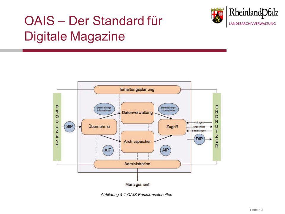 05.11.2012Folie 19 OAIS – Der Standard für Digitale Magazine