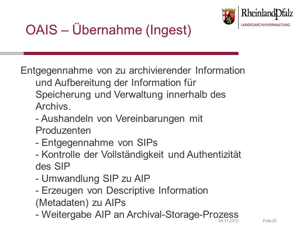 05.11.2012Folie 20 OAIS – Übernahme (Ingest) Entgegennahme von zu archivierender Information und Aufbereitung der Information für Speicherung und Verw