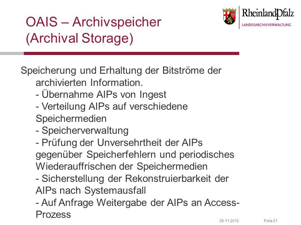 05.11.2012Folie 21 OAIS – Archivspeicher (Archival Storage) Speicherung und Erhaltung der Bitströme der archivierten Information. - Übernahme AIPs von