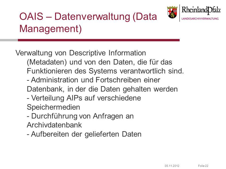 05.11.2012Folie 22 OAIS – Datenverwaltung (Data Management) Verwaltung von Descriptive Information (Metadaten) und von den Daten, die für das Funktion