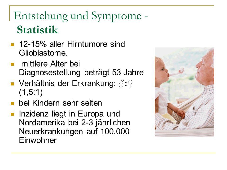 Entstehung und Symptome - Statistik 12-15% aller Hirntumore sind Glioblastome. mittlere Alter bei Diagnosestellung beträgt 53 Jahre Verhältnis der Erk