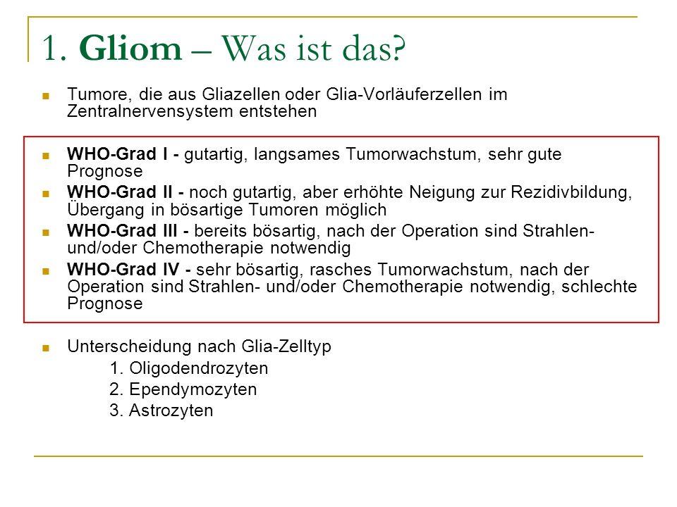 1. Gliom – Was ist das? Tumore, die aus Gliazellen oder Glia-Vorläuferzellen im Zentralnervensystem entstehen WHO-Grad I - gutartig, langsames Tumorwa