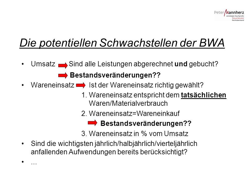 Die potentiellen Schwachstellen der BWA Umsatz Sind alle Leistungen abgerechnet und gebucht? Bestandsveränderungen?? Wareneinsatz Ist der Wareneinsatz
