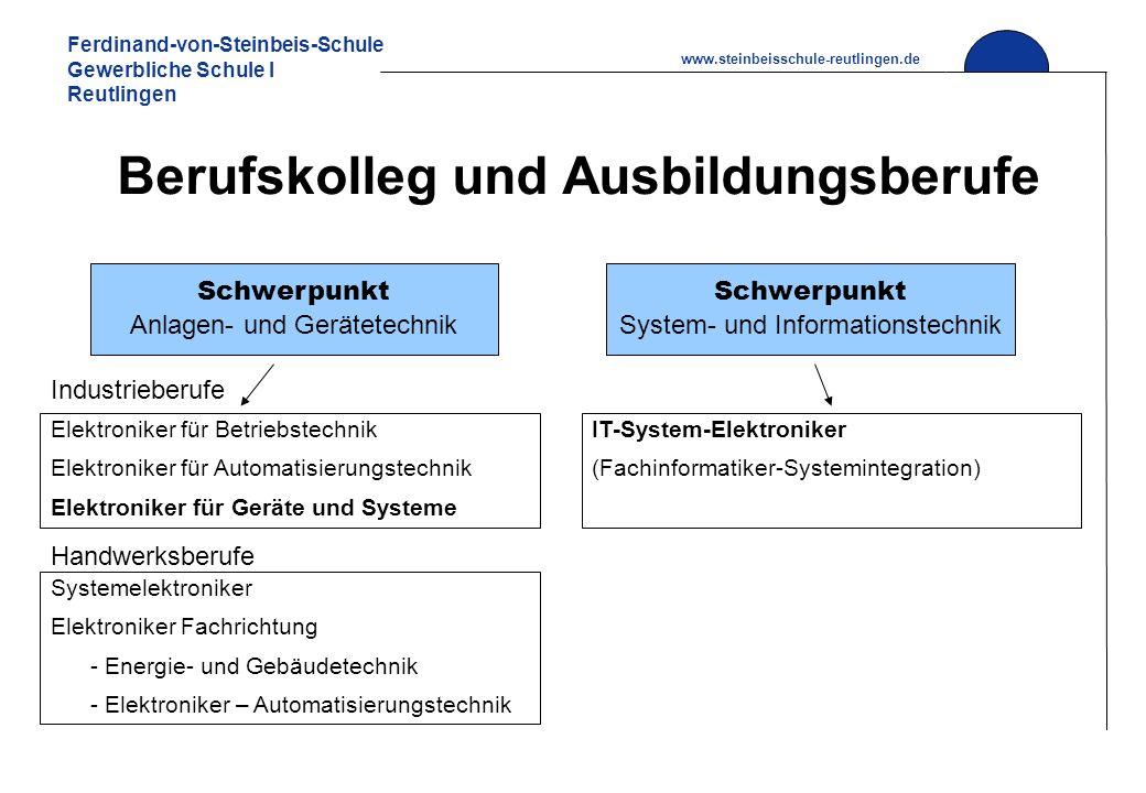 Ferdinand-von-Steinbeis-Schule Gewerbliche Schule I Reutlingen www.steinbeisschule-reutlingen.de Berufskolleg und Ausbildungsberufe Schwerpunkt Anlage