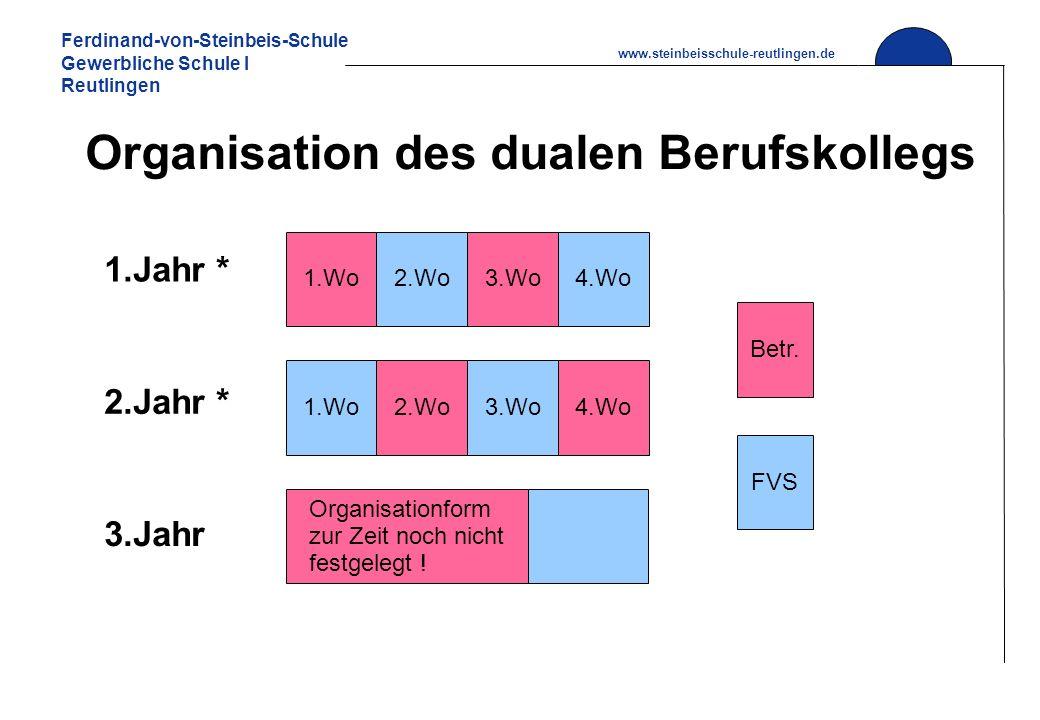 Ferdinand-von-Steinbeis-Schule Gewerbliche Schule I Reutlingen www.steinbeisschule-reutlingen.de Organisation des dualen Berufskollegs 1.Wo 1.Jahr * 2