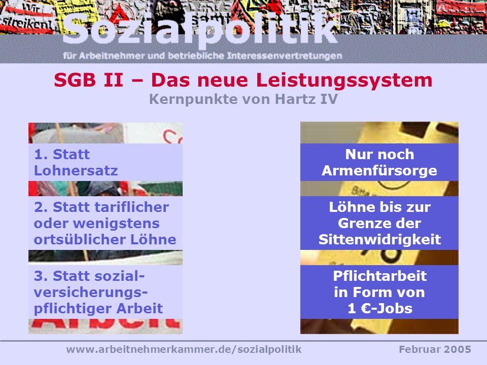 www.arbeitnehmerkammer.de/sozialpolitikFebruar 2005 SGB II – Das neue Leistungssystem Kernpunkte von Hartz IV 2. Statt tariflicher oder wenigstens ort